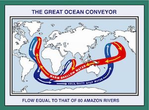 The Great Conveyor
